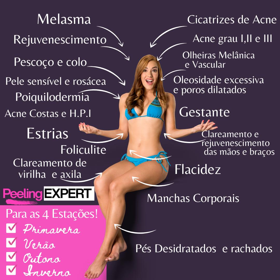 Clareamento de virilha e axila (1)